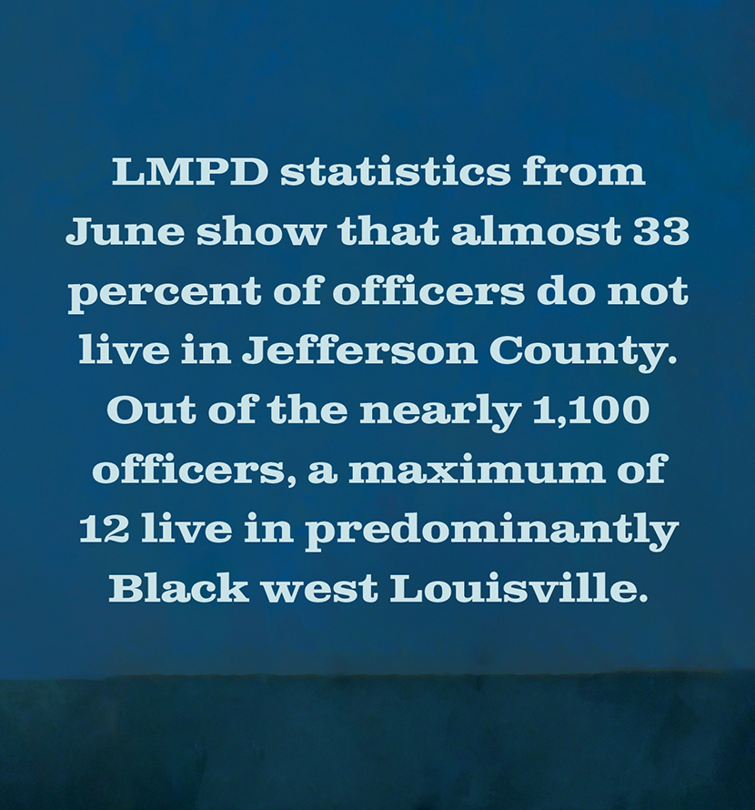 LMPD statistics from June show that almost 33 percent of officers do not live in Jefferson County. Out of the nearly 1,100 officers, a maximum of 12 live in predominantly Black west Louisville.
